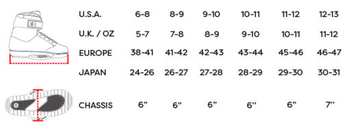 wire boot size chart